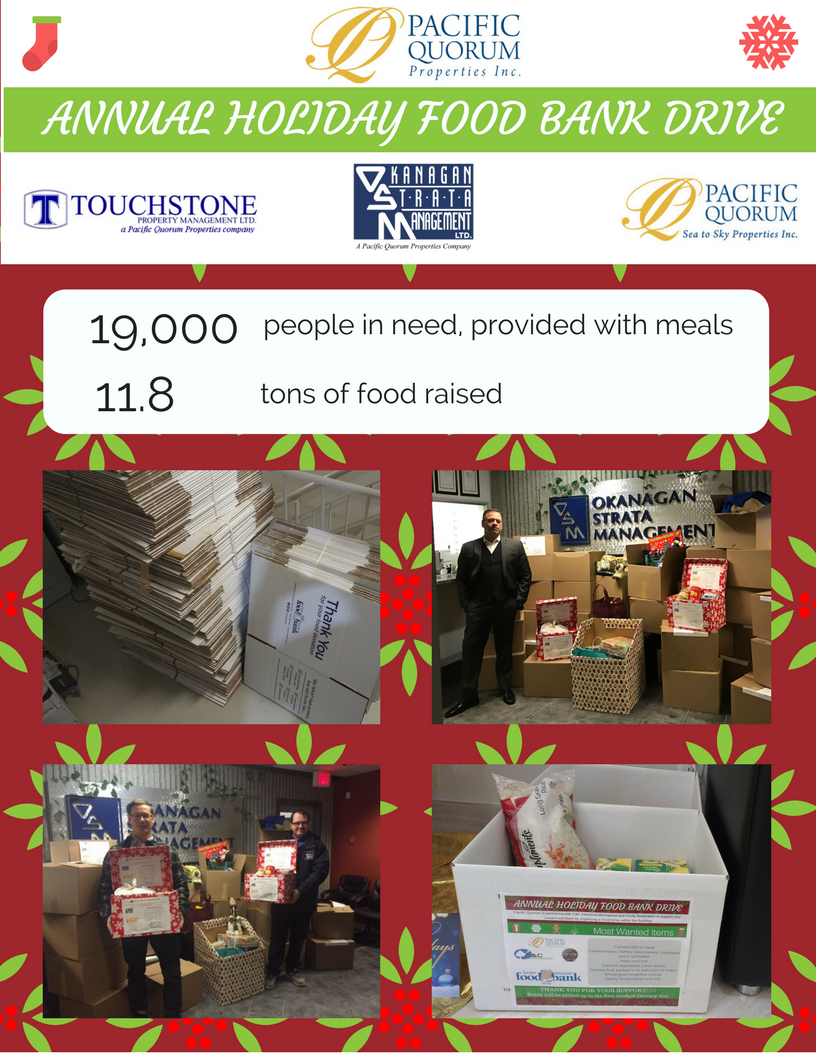 PQ 2016 Holiday Food Drive